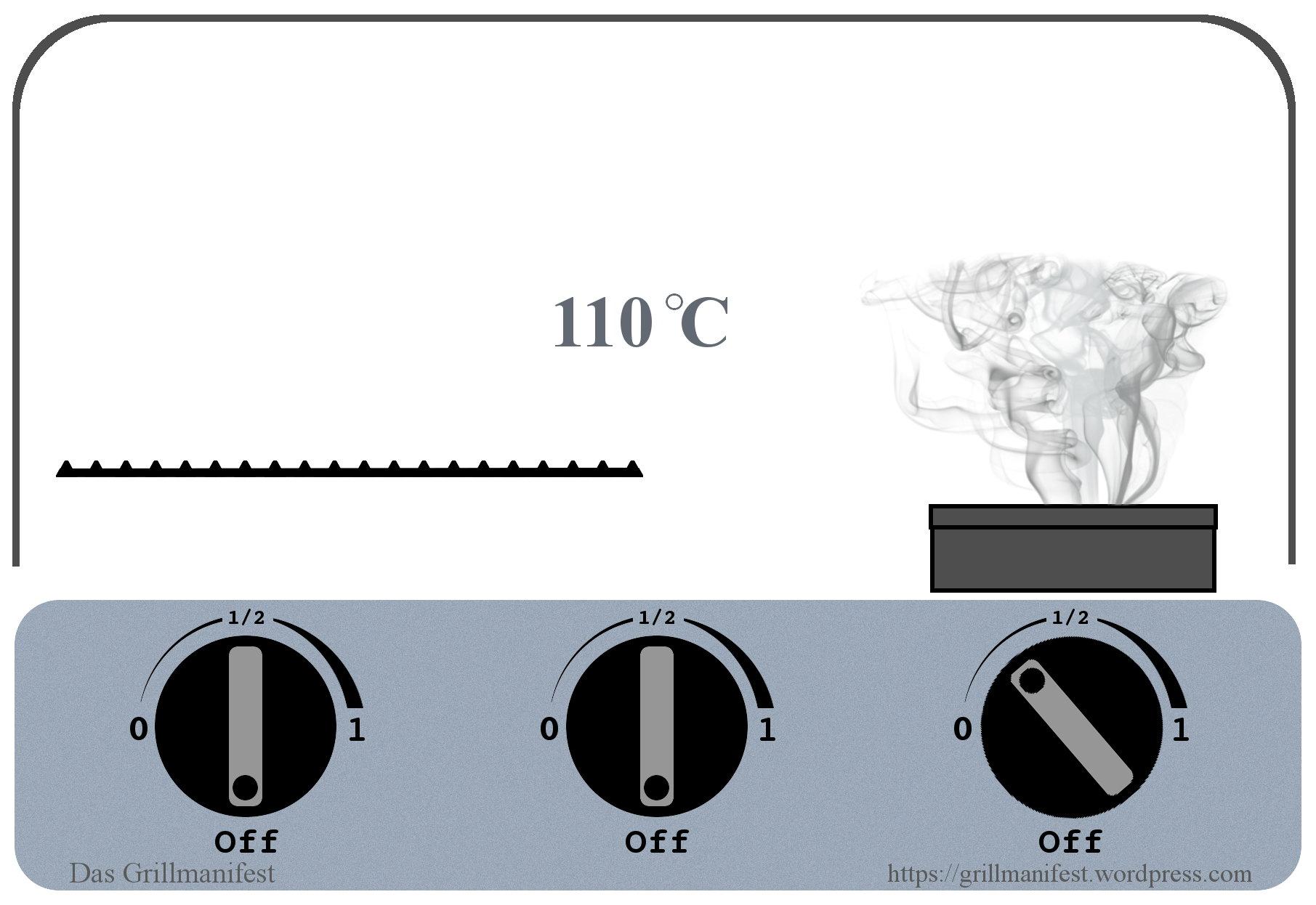 Setup_Smoken_110°C